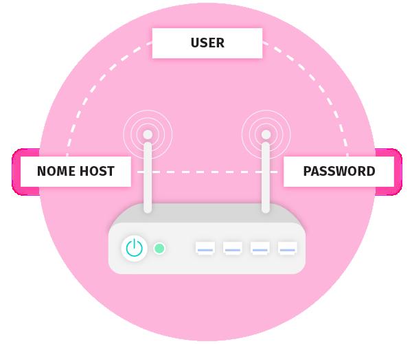 Aiuto, non funziona! - dynDNS.it - DNS dinamico gratuito - Free dyndns