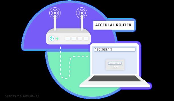 Configurazione dynDNS.it generica - dynDNS.it - DNS dinamico gratuito